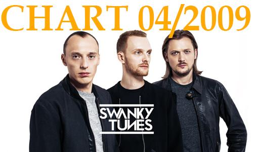 Swanky Tunes Чарт за апрель 2009